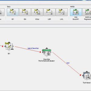 پروژه طبقه بندی اطلاعات بازاریابی بانک با استفاده از الگوریتم (IB1) در وکا