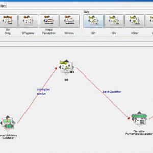 پروژه طبقه بندی جغرافیایی موسیقی با استفاده از الگوریتم (IB1) در وکا