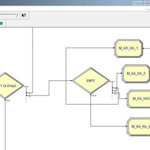 پروژه شبیه سازی سیستم فروشگاه لوازم اداری با ۳ سرویس دهنده در ارنا(Arena)