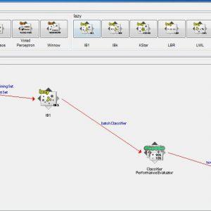 پروژه تشخیص دستور زبان حالات چهره با استفاده از الگوریتم (IB1) در وکا