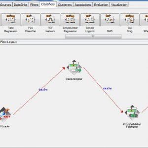 پروژه پیش بینی بورس اوراق بهادار استانبول با استفاده از الگوریتم IB1 در وکا