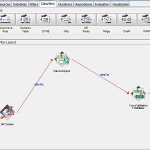 پروژه تشخیص سیستم شناسایی فعالیتهای انسانی با استفاده از الگوریتم درخت تصمیم ID3 در وکا
