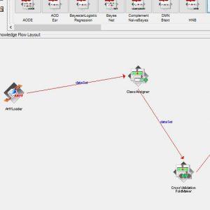 پروژه طبقه بندی صدفهای آبالون با استفاده از الگوریتم شبکه های بیزین (BEYESNET) در وکا