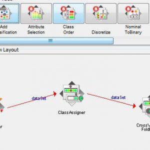 پروژه طبقه بندی تأیید اعتبار اسکناس با استفاده از الگوریتم درخت تصمیم کارت (CART) در وکا