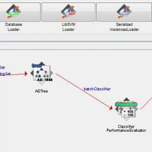 پروژه طبقه بندی تأیید اعتبار اسکناس با استفاده از الگوریتم درخت تصمیم ای دی (AD TREE) در وکا