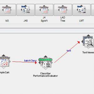 پروژه طبقه بندی گوشی های هوشمند برای شناسایی فعالیت های انسان (HAR) با استفاده از الگوریتم درخت تصمیم کارت (CART) در وکا