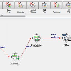 پروژه طبقه بندی مجموعه داده SOYBEAN (بزرگ) با استفاده از الگوریتم درخت تصمیم ای دی (AD TREE) در وکا