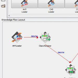 پروژه طبقه بندی مجموعه داده های قلب SPECT با استفاده از الگوریتم درخت تصمیم کارت (CART) در وکا