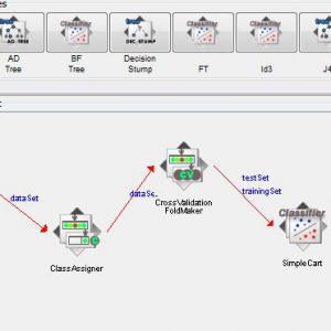 پروژه طبقه بندی مجموعه داده STATLOG (تایید اعتبار استرالیا) با استفاده از الگوریتم درخت تصمیم کارت (CART) در وکا