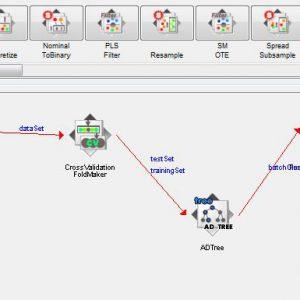 پروژه طبقه بندی مجموعه داده STATLOG (اعتبارات مالی آلمان) با استفاده از الگوریتم درخت تصمیم ای دی (AD TREE) در وکا