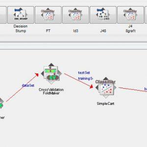 پروژه طبقه بندی مجموعه داده STATLOG (اعتبارات مالی آلمان) با استفاده از الگوریتم درخت تصمیم کارت (CART) در وکا