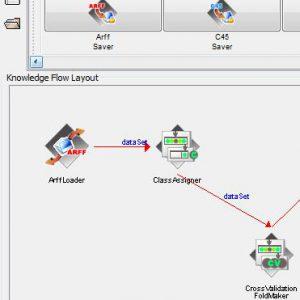 پروژه طبقه بندی مجموعه داده های قلب STATLOG با استفاده از الگوریتم درخت تصمیم کارت (CART) در وکا