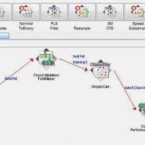 پروژه تشخیص سرطان پستان ویسکانسین (تشخیصی) با استفاده از الگوریتم درخت تصمیم کارت (CART) در وکا
