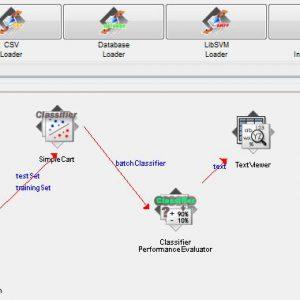 پروژه طبقه بندی مجموعه داده های پوسته های سنگی با استفاده از الگوریتم درخت تصمیم کارت (CART) در وکا