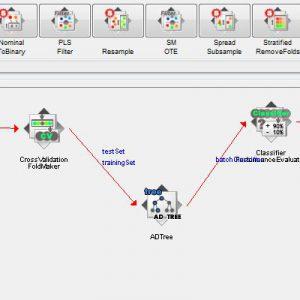 پروژه طبقه بندی مجموعه داده های سری زمانی کنترل مصنوعی با استفاده از الگوریتم درخت تصمیم ای دی (AD TREE) در وکا