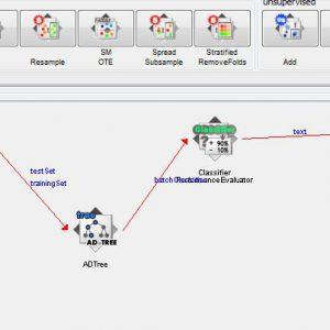 پروژه طبقه بندی مجموعه داده ارزیابی دستیار آموزش با استفاده از الگوریتم درخت تصمیم ای دی (AD TREE) در وکا