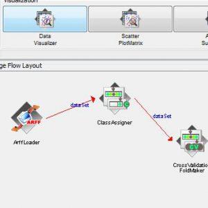 پروژه طبقه بندی جراحی قفسه سینه با استفاده از الگوریتم درخت تصمیم ای دی (AD TREE) در وکا