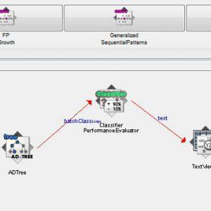 پروژه طبقه بندی مجموعه داده های متون ترکی با استفاده از الگوریتم درخت تصمیم ای دی (AD TREE) در وکا