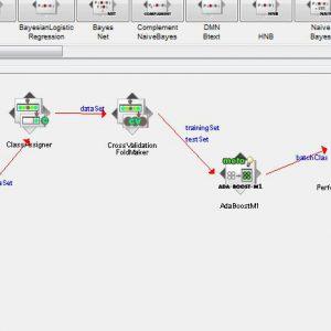پروژه پیش بینی پیشگیری از بارداری با استفاده از الگوریتم آدابوست (ADABOOST) در وکا