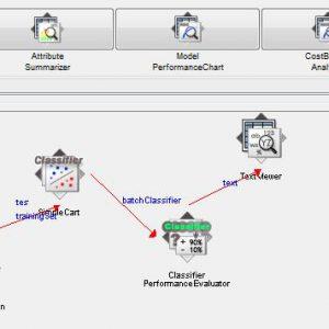 پروژه طبقه بندی مجموعه داده های شناسایی کاربر از فعالیت پیاده روی با استفاده از الگوریتم درخت تصمیم کارت (CART) در وکا