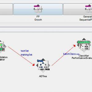 پروژه طبقه بندی مجموعه اطلاعات ستون فقرات با استفاده از الگوریتم درخت تصمیم ای دی (AD TREE) در وکا