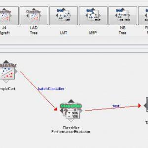 پروژه طبقه بندی مجموعه اطلاعات ستون فقرات با استفاده از الگوریتم درخت تصمیم کارت (CART) در وکا