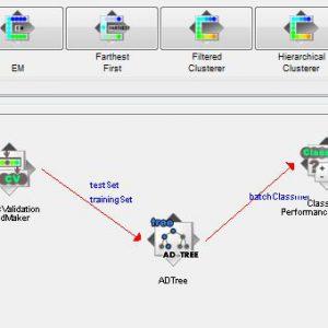 پروژه طبقه بندی مجموعه داده های فیزیکی عملکردهای VICON با استفاده از الگوریتم درخت تصمیم ای دی (AD TREE) در وکا