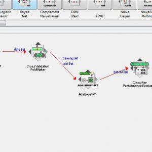 پروژه تشخیص نقشه برداری کلاسیک با استفاده از الگوریتم آدابوست (ADABOOST) در وکا