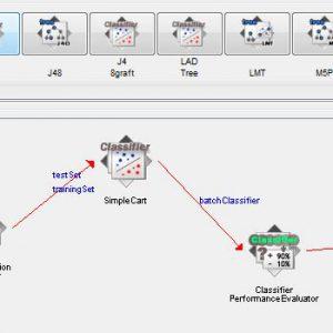 پروژه طبقه بندی مجموعه داده های فیزیکی عملکردهای VICON با استفاده از الگوریتم درخت تصمیم کارت (CART) در وکا