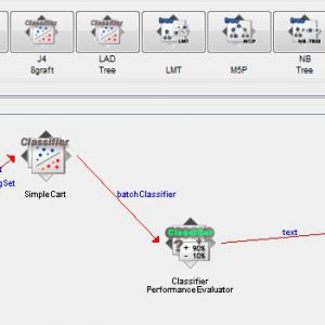 پروژه طبقه بندی مجموعه داده ها و حرکات بدن (PUC-RIO) با استفاده از الگوریتم درخت تصمیم کارت (CART) در وکا
