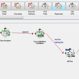 پروژه طبقه بندی مجموعه داده های مشتریان عمده فروشی با استفاده از الگوریتم درخت تصمیم ای دی (AD TREE) در وکا