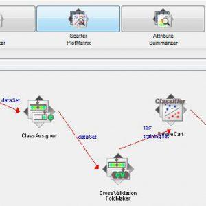 پروژه طبقه بندی مجموعه اطلاعات بیسیم داخلی محلی با استفاده از الگوریتم درخت تصمیم کارت (CART) در وکا