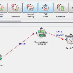 پروژه طبقه بندی اطلاعات کیفی کولپوسکوپی دیجیتال با استفاده از الگوریتم درخت تصمیم ای دی (AD TREE) در وکا
