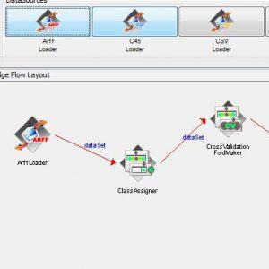پروژه طبقه بندی مجموعه داده های سطح اوزون با استفاده از الگوریتم شبکه های بیزین (BEYESNET) در وکا