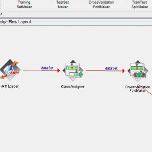 پروژه تشخیص مجموعه داده های عمل جسمی EMG با استفاده از الگوریتم آدابوست (ADABOOST) در وکا