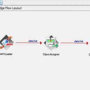 پروژه پیش بینی بهره وری انرژی با استفاده از الگوریتم آدابوست (ADABOOST) در وکا