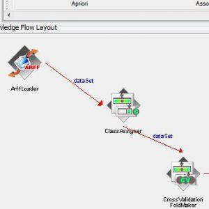 پروژه طبقه بندی تبلیغات اینترنتی با استفاده از الگوریتم آدابوست (ADABOOST) در وکا