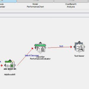 پروژه طبقه بندی سنسورهای گاز برای نظارت بر فعالیت های خانه با استفاده از الگوریتم آدابوست (ADABOOST) در وکا