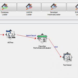 پروژه تشخیص درآمد سرشماری با استفاده از الگوریتم درخت تصمیم ای دی (AD TREE) در وکا