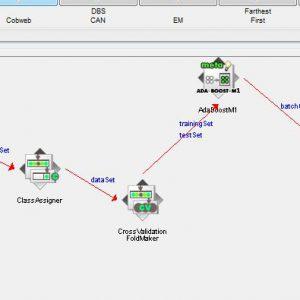 پروژه طبقه بندی مجموعه داده های بیمار پس از عمل با استفاده از الگوریتم آدابوست (ADABOOST) در وکا