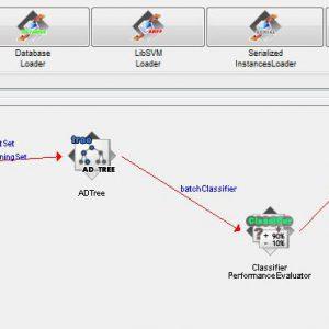 پروژه طبقه بندی اطلاعات شخصیتی با استفاده از الگوریتم درخت تصمیم ای دی (AD TREE) در وکا