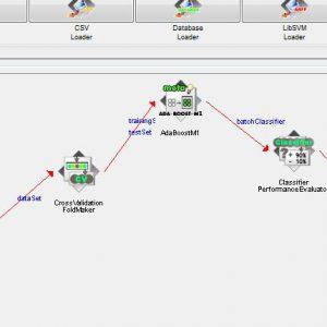 پروژه طبقه بندی اطلاعات کنترلی ماهواره ها با استفاده از الگوریتم آدابوست (ADABOOST) در وکا