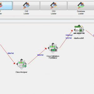 پروژه طبقه بندی مجموعه داده SOYBEAN (کوچک) با استفاده از الگوریتم آدابوست (ADABOOST) در وکا