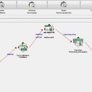 پروژه طبقه بندی مجموعه اطلاعات رقمی گفتاری ARABIC با استفاده از الگوریتم آدابوست (ADABOOST) در وکا