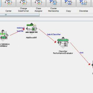 پروژه طبقه بندی مجموعه داده STATLOG (تایید اعتبار استرالیا) با استفاده از الگوریتم آدابوست (ADABOOST) در وکا