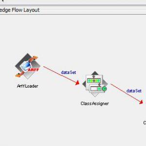 پروژه طبقه بندی لرزه خیزی با استفاده از الگوریتم آدابوست (ADABOOST) در وکا