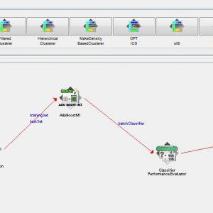 پروژه طبقه بندی مجموعه داده های اخبار کانال های تلویزیونی با استفاده از الگوریتم آدابوست (ADABOOST) در وکا