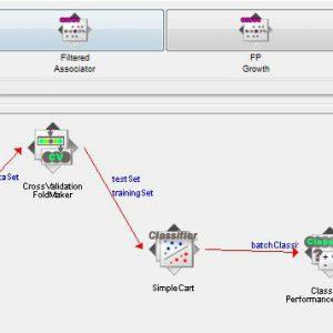 پروژه پیش بینی آب و هوا با استفاده از الگوریتم درخت تصمیم کارت (CART) در وکا