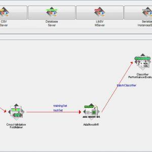 پروژه طبقه بندی مجموعه داده ها و حرکات بدن (PUC-RIO) با استفاده از الگوریتم آدابوست (ADABOOST) در وکا