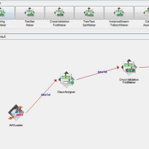 پروژه طبقه بندی صدفهای آبالون با استفاده از الگوریتم آدابوست (ADABOOST) در وکا